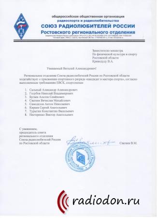 Подан список на присвоение КМС в Мин.спорт